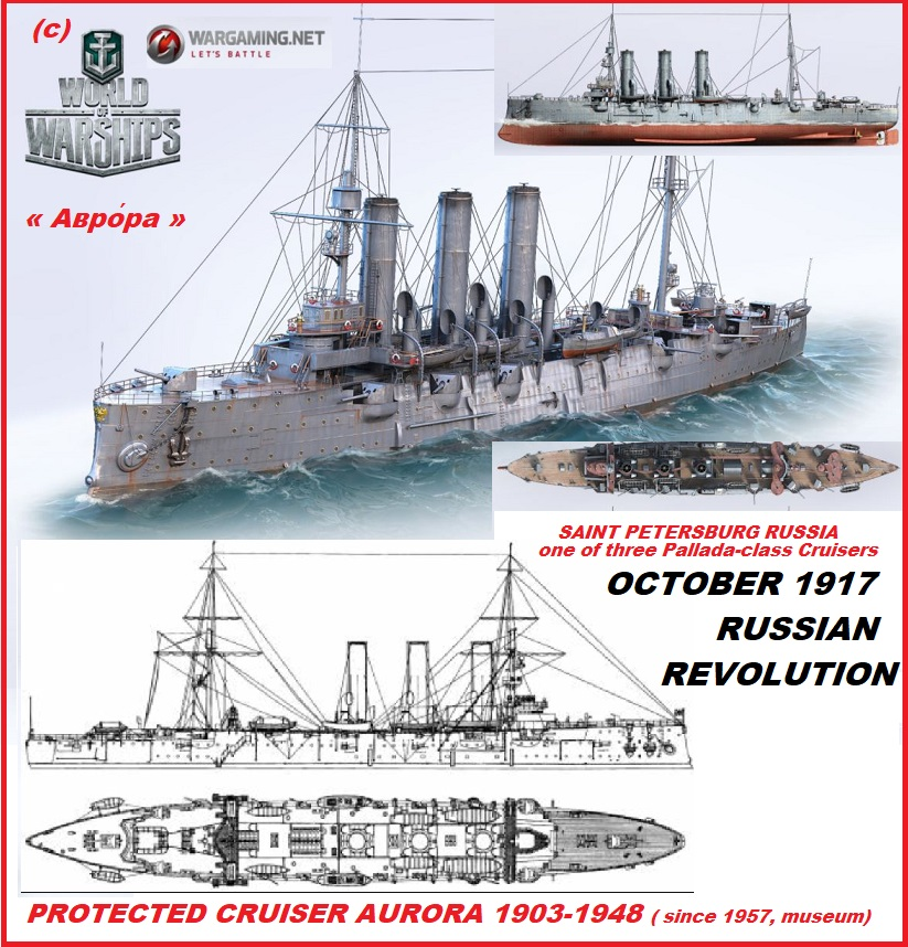 CRUISER AURORA OCT 1917 DIEULOIS
