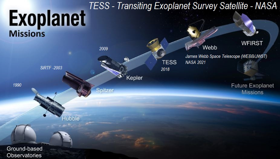 TESS SPACECRAFT NASA 2018 PETIT-DIEULOIS