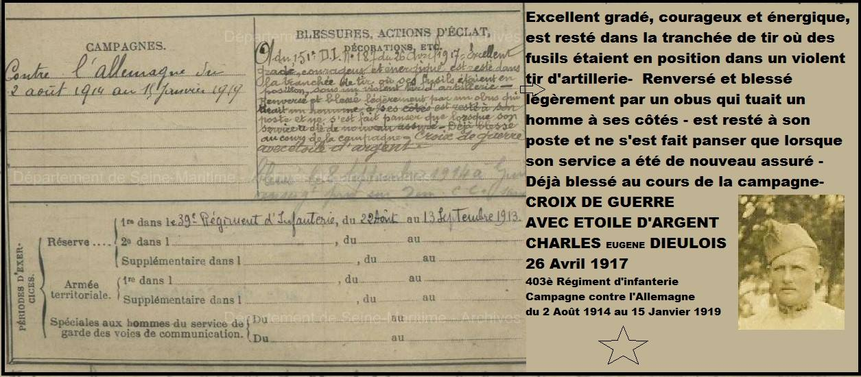 CHARLES DIEULOIS SOMME- WW1