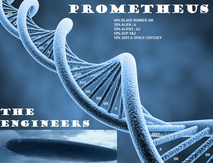PROMETHEUS: BLADE RUNNER DNA