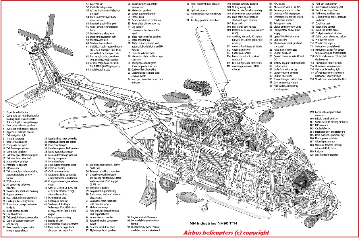 NH90: DRAWING PETIT-DIEULOIS