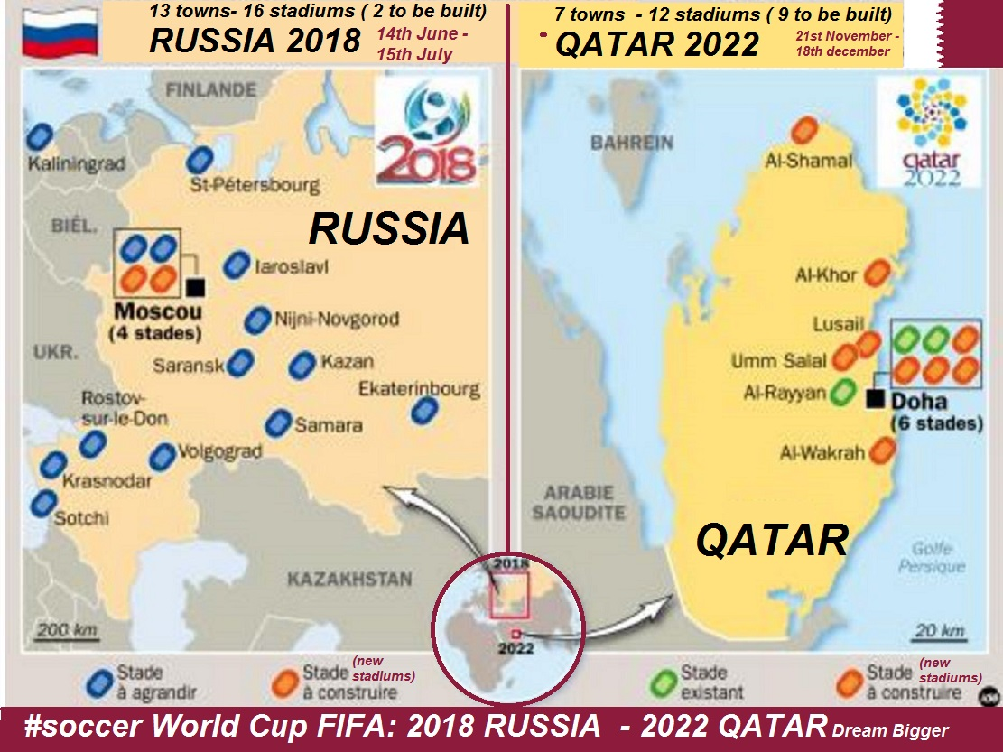 STADIUMS OF 2022 QATAR QATAR-DIEULOIS